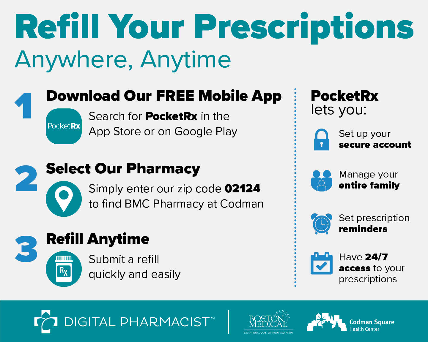 instructions on refilling prescriptions with codman square health center
